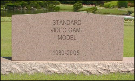 The Standard Video Game Model